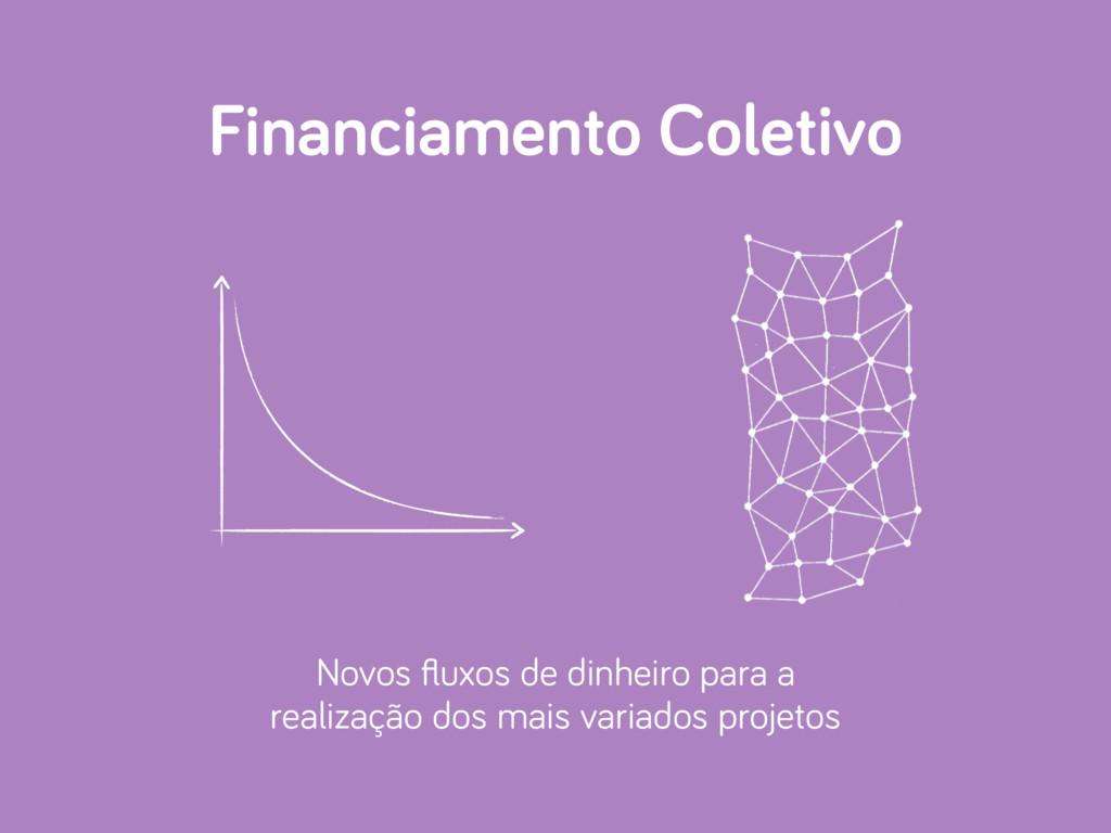 Financiamento Coletivo Novos fluxos de dinheiro ...