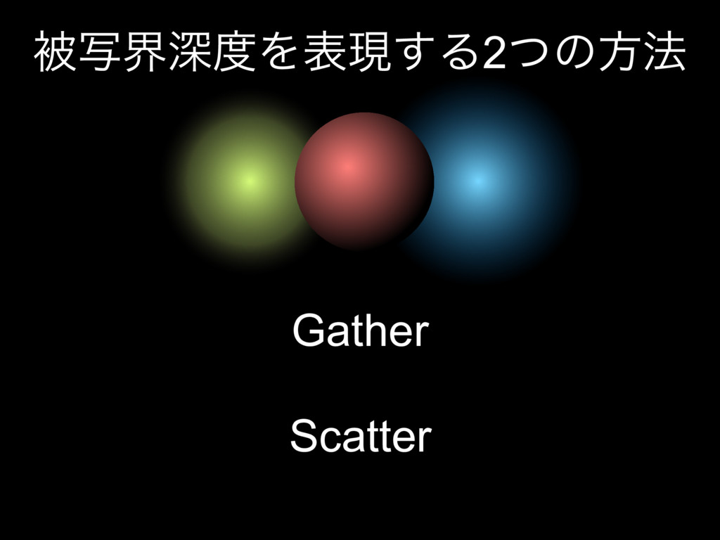 ඃࣸքਂ౓Λදݱ͢Δ2ͭͷํ๏ Gather Scatter