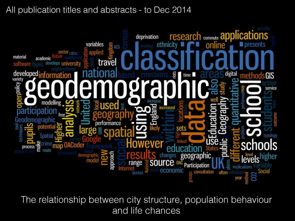 All publication titles and abstracts - to Dec 2...
