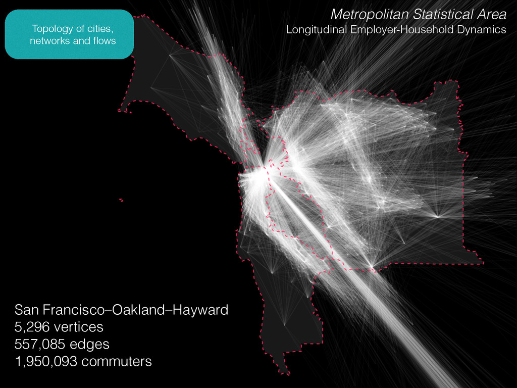 Topology of cities, networks and flows San Franc...
