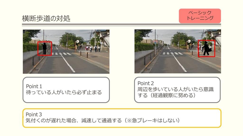 横断歩道の対処 ベーシック トレーニング Point1 待っている⼈がいたら必ず⽌まる Poi...
