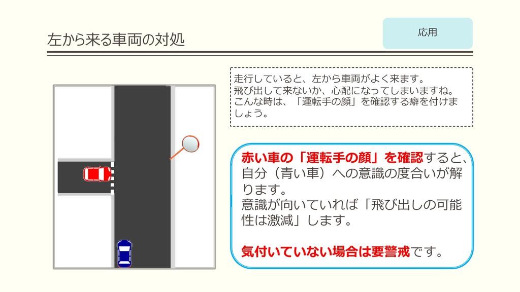 左から来る⾞両の対処 ⾚い⾞の「運転⼿の顔」を確認すると、 ⾃分(⻘い⾞)への意識の度合いが解...