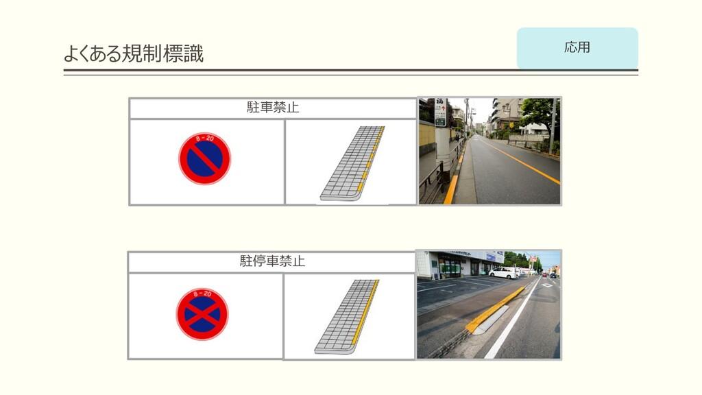 よくある規制標識 駐⾞禁⽌ 駐停⾞禁⽌ 応⽤