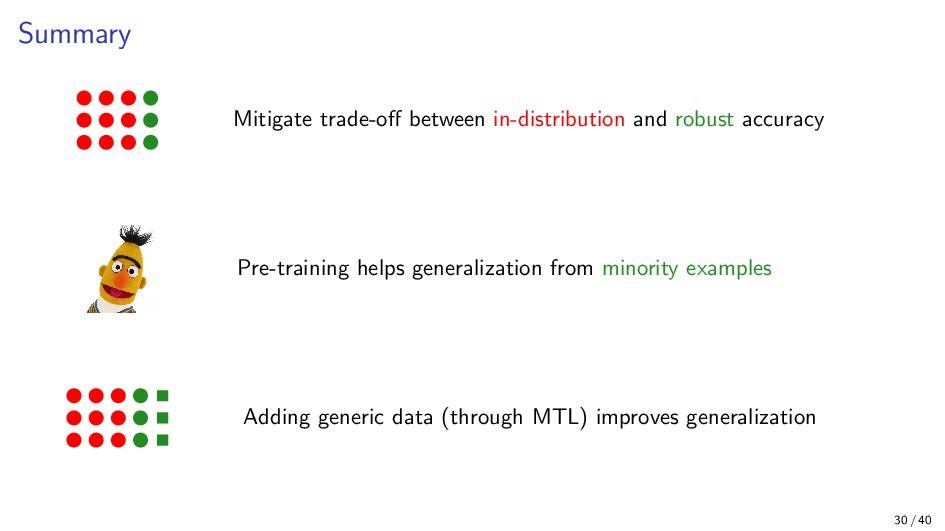 Summary Mitigate trade-off between in-distributi...