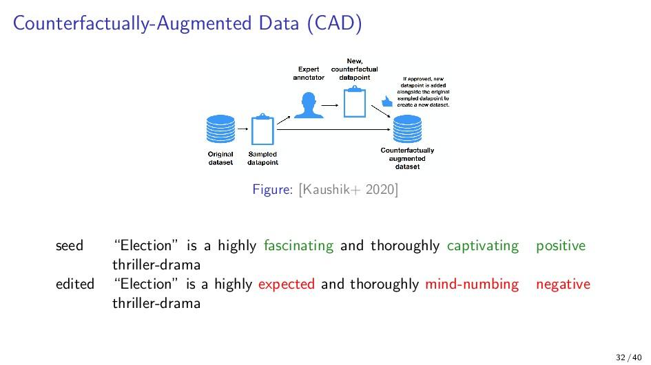 Counterfactually-Augmented Data (CAD) Figure: [...
