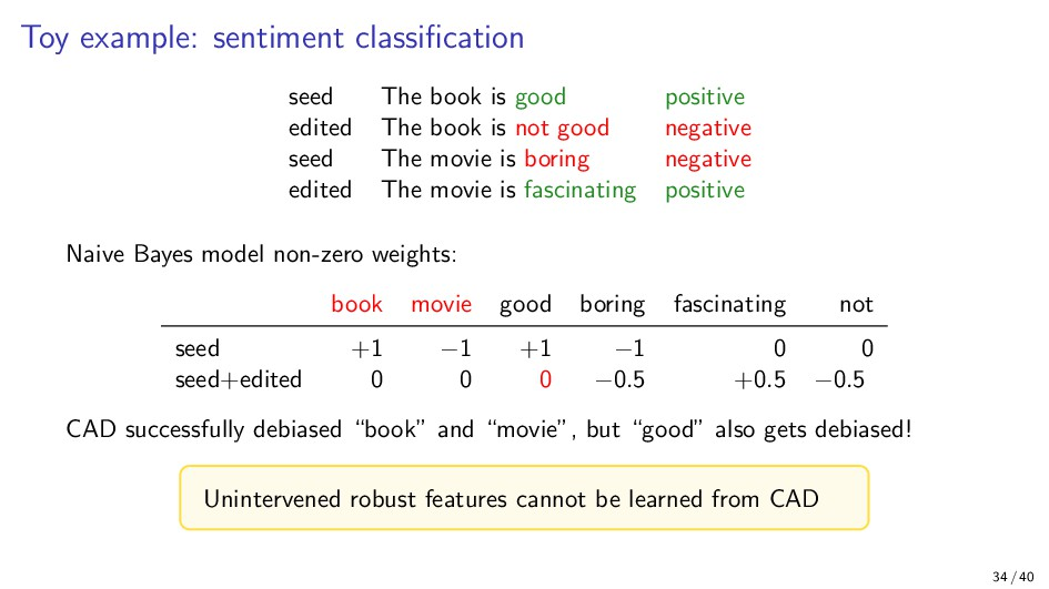 Toy example: sentiment classification seed The b...
