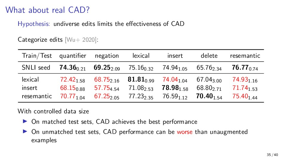 What about real CAD? Hypothesis: undiverse edit...
