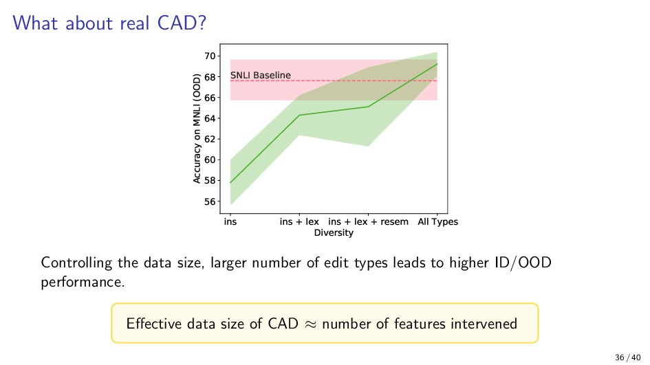 What about real CAD? ins ins + lex ins + lex + ...