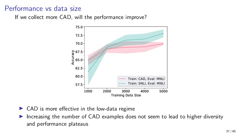 Performance vs data size If we collect more CAD...