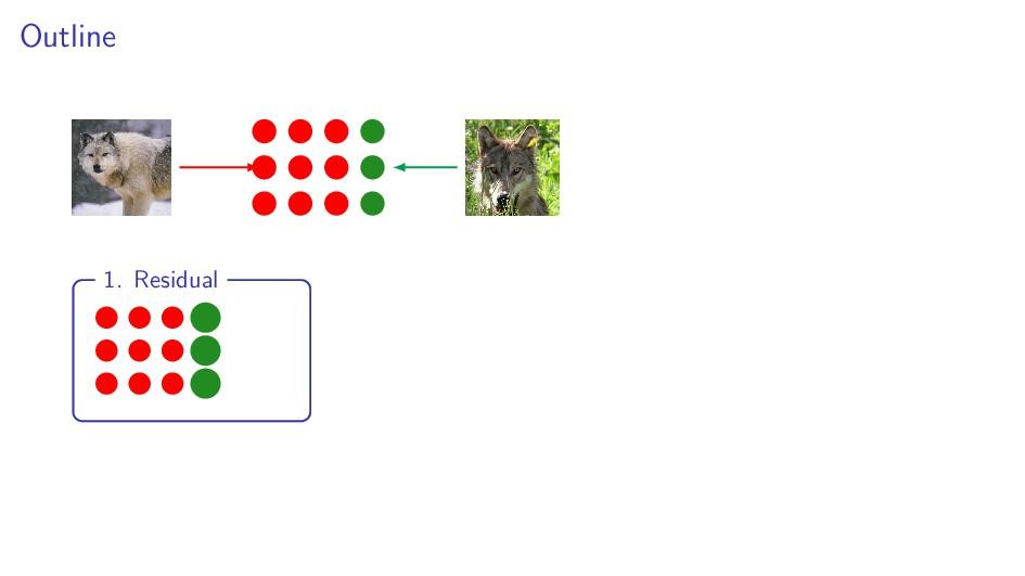 Outline 1. Residual