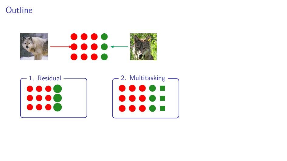 Outline 1. Residual 2. Multitasking