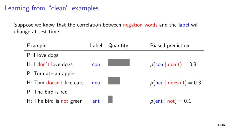 """Learning from """"clean"""" examples Suppose we know ..."""