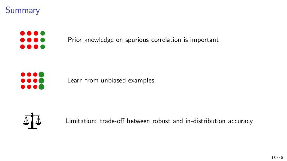 Summary Prior knowledge on spurious correlation...