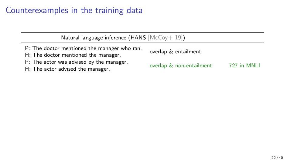 Counterexamples in the training data Natural la...