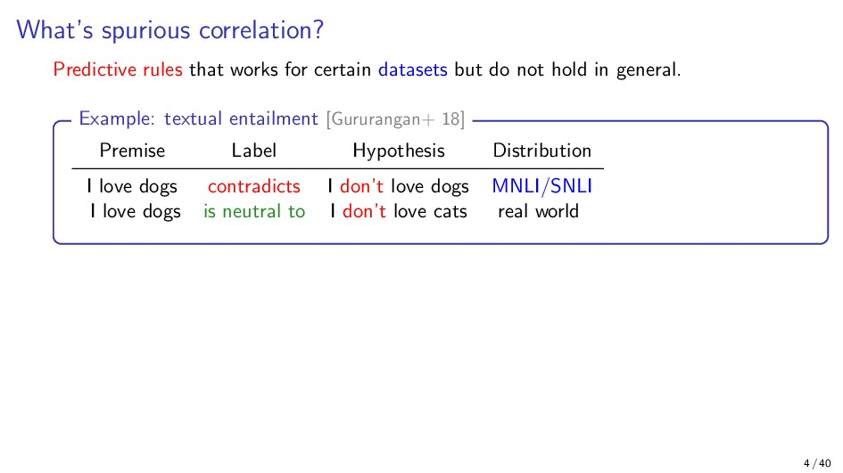 What's spurious correlation? Predictive rules t...
