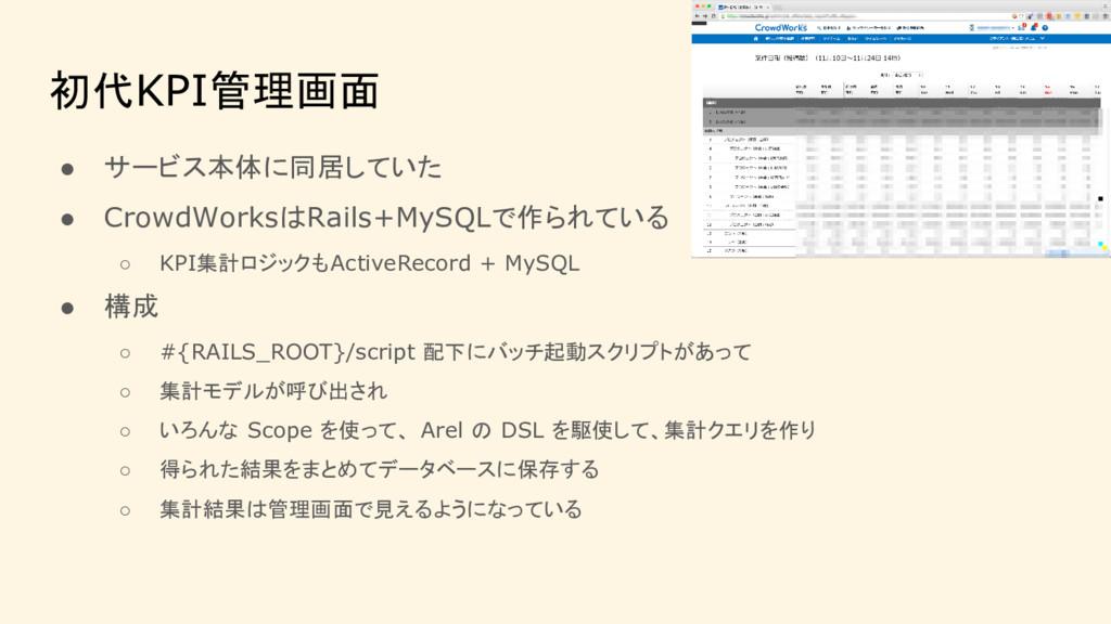 初代KPI管理画面 ● サービス本体に同居していた ● CrowdWorksはRails+My...