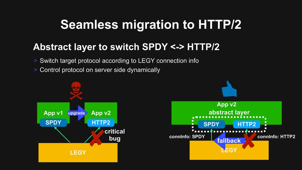 Seamless migration to HTTP/2 > Switch target pr...