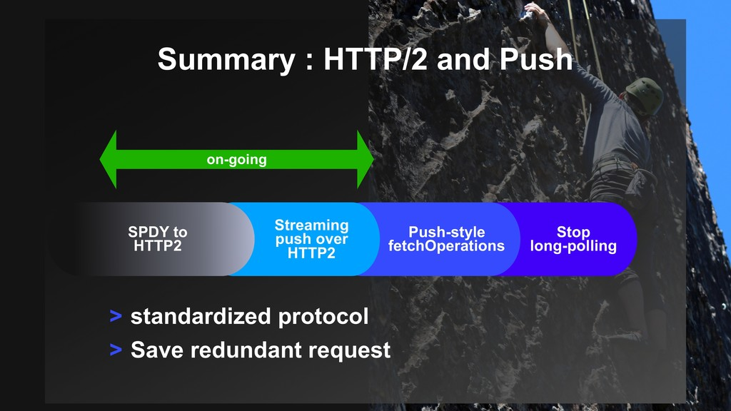 Summary : HTTP/2 and Push Streaming push over H...