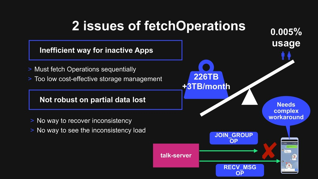 2 issues of fetchOperations > No way to recover...