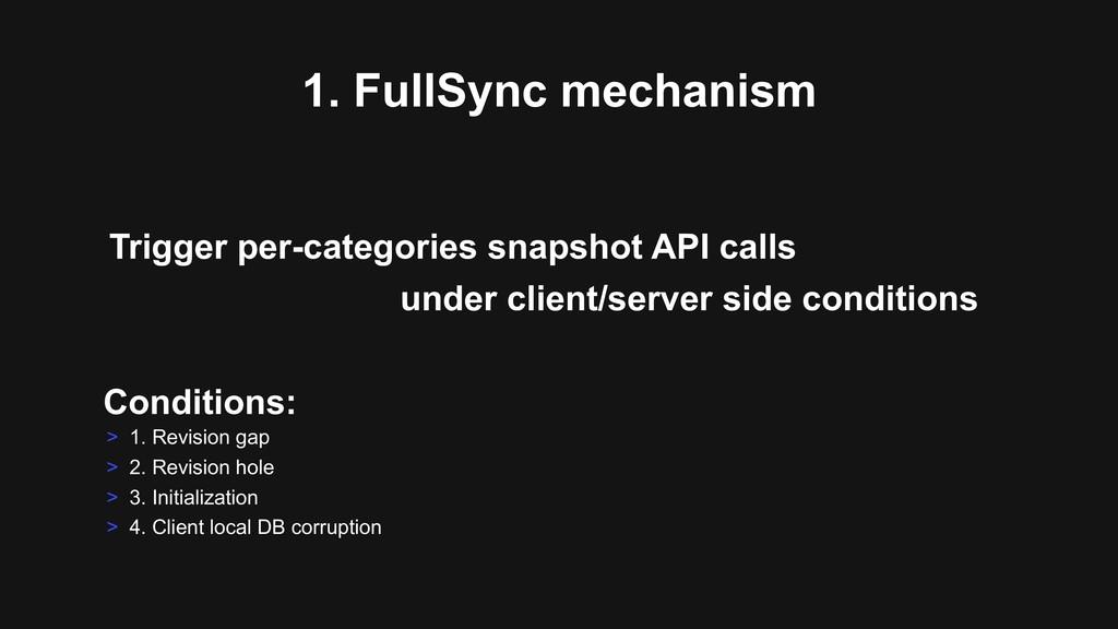 1. FullSync mechanism Trigger per-categories sn...