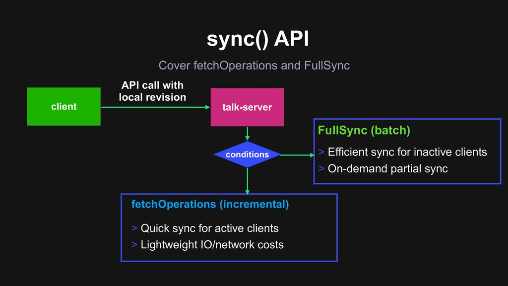 fetchOperations (incremental) > Quick sync for ...