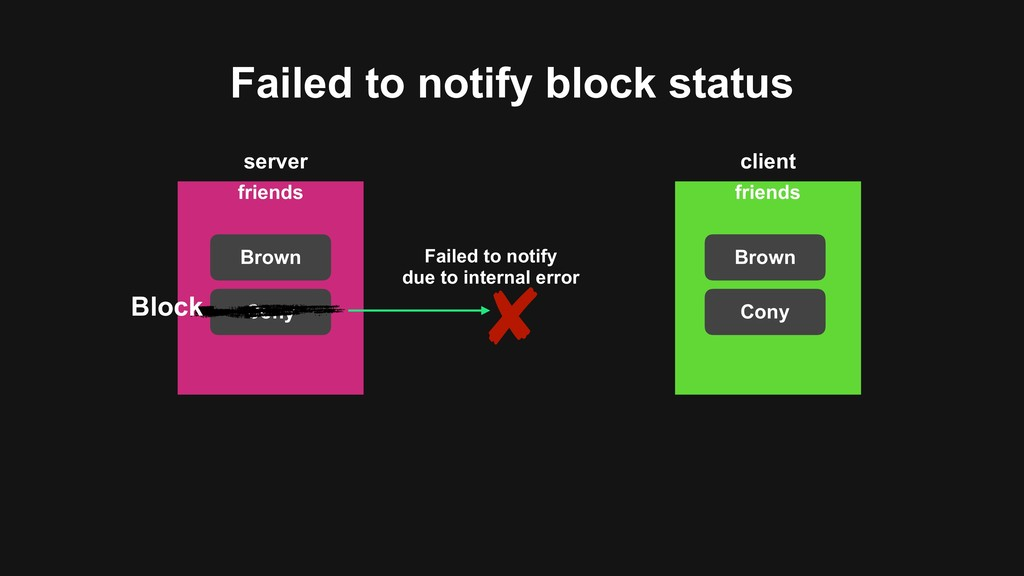 Failed to notify block status friends Brown Con...