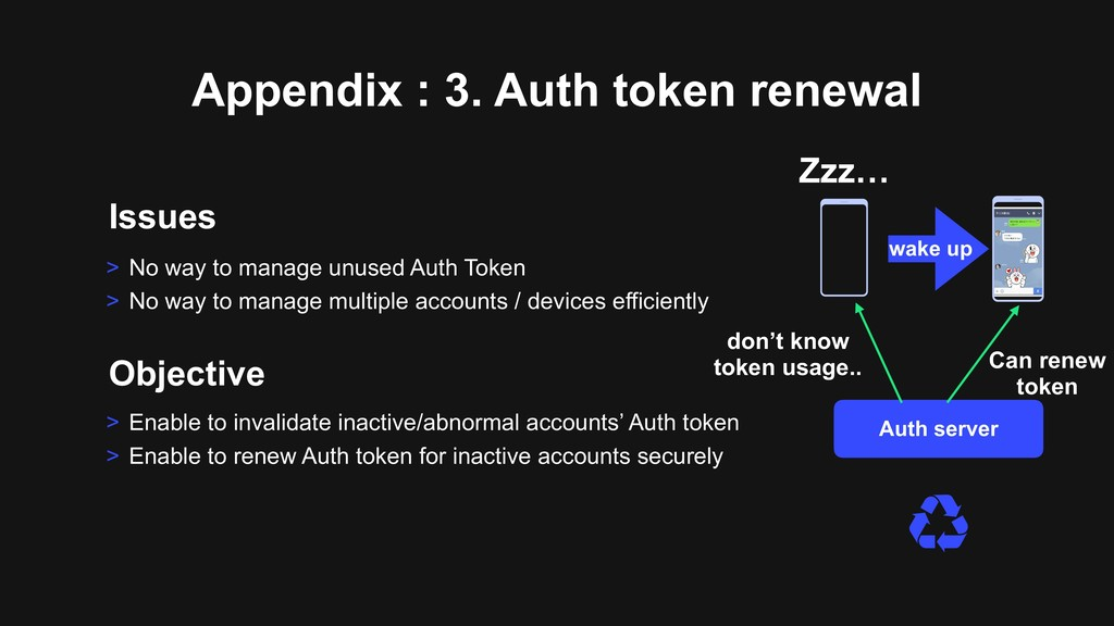 Appendix : 3. Auth token renewal Issues > No wa...