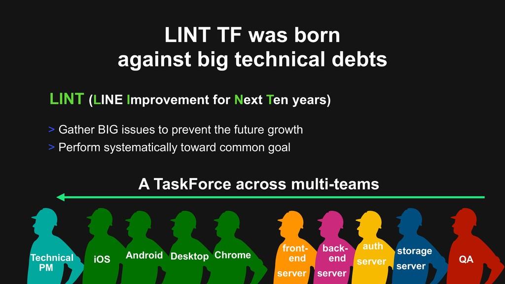 LINT (LINE Improvement for Next Ten years) > Ga...