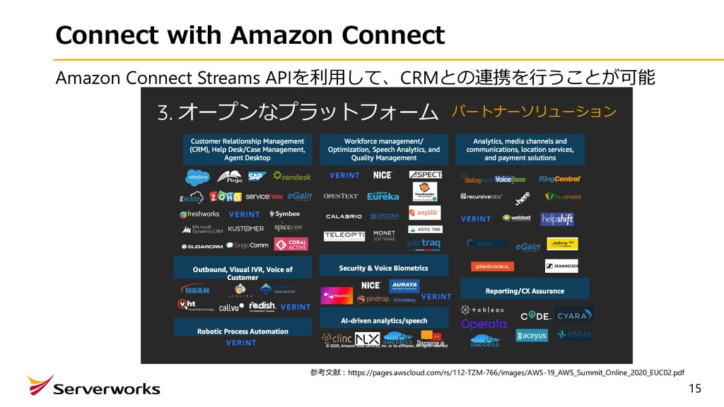 Connect with Amazon Connect 15 参考⽂献︓https://pag...