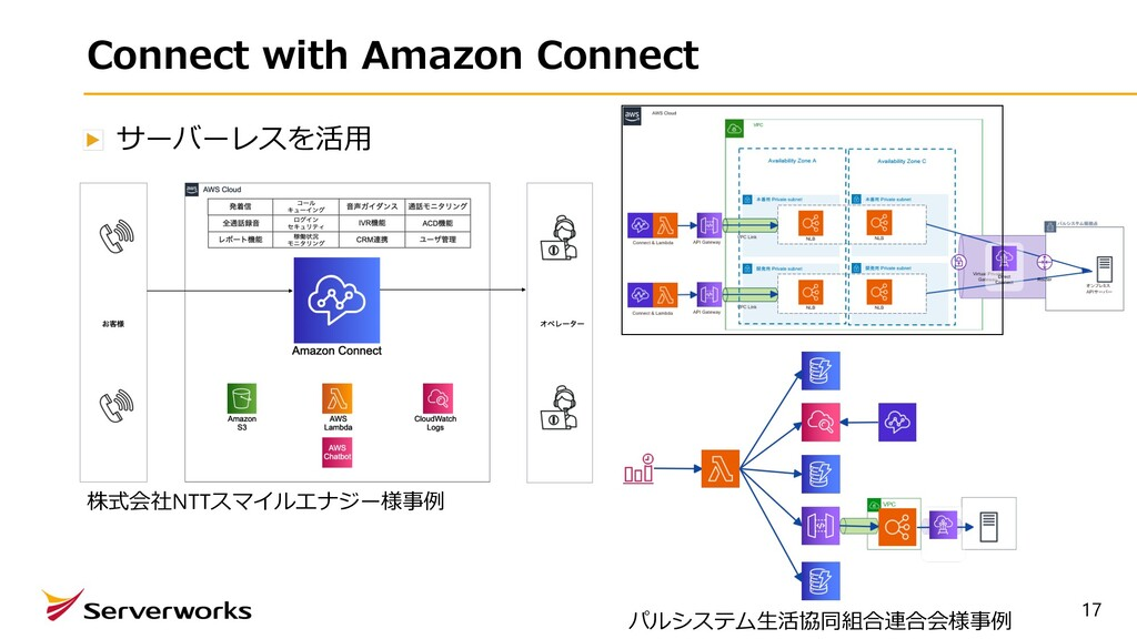 Connect with Amazon Connect サーバーレスを活⽤ 17 株式会社NT...