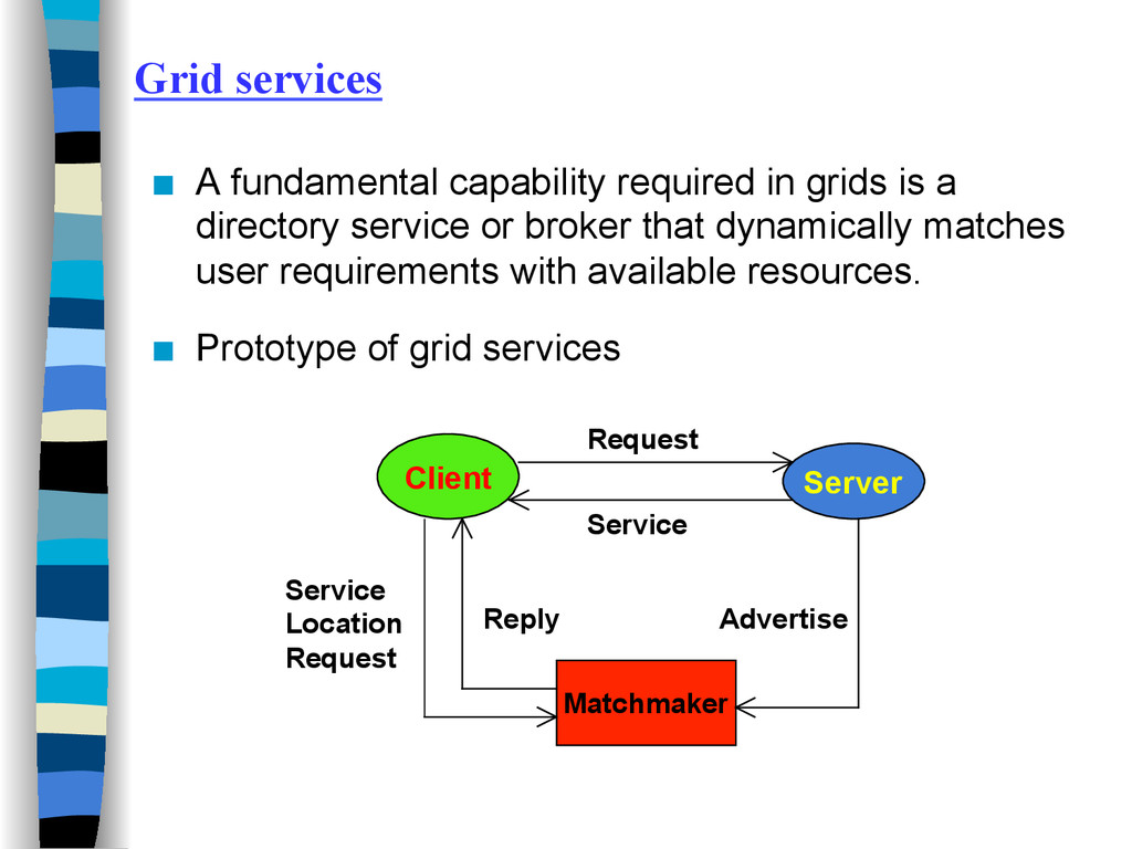 Client Server Matchmaker Advertise Service Loca...