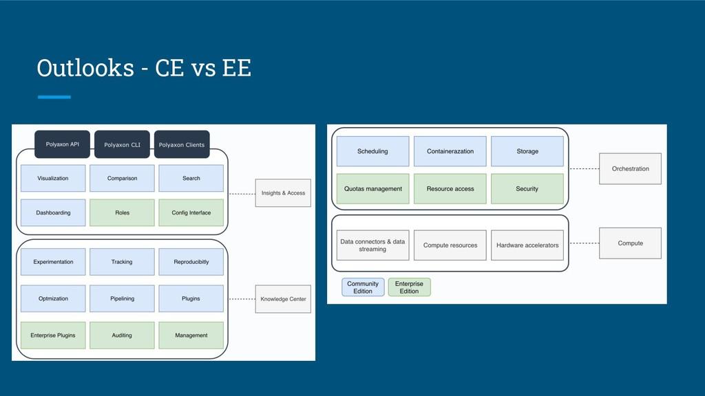 Outlooks - CE vs EE