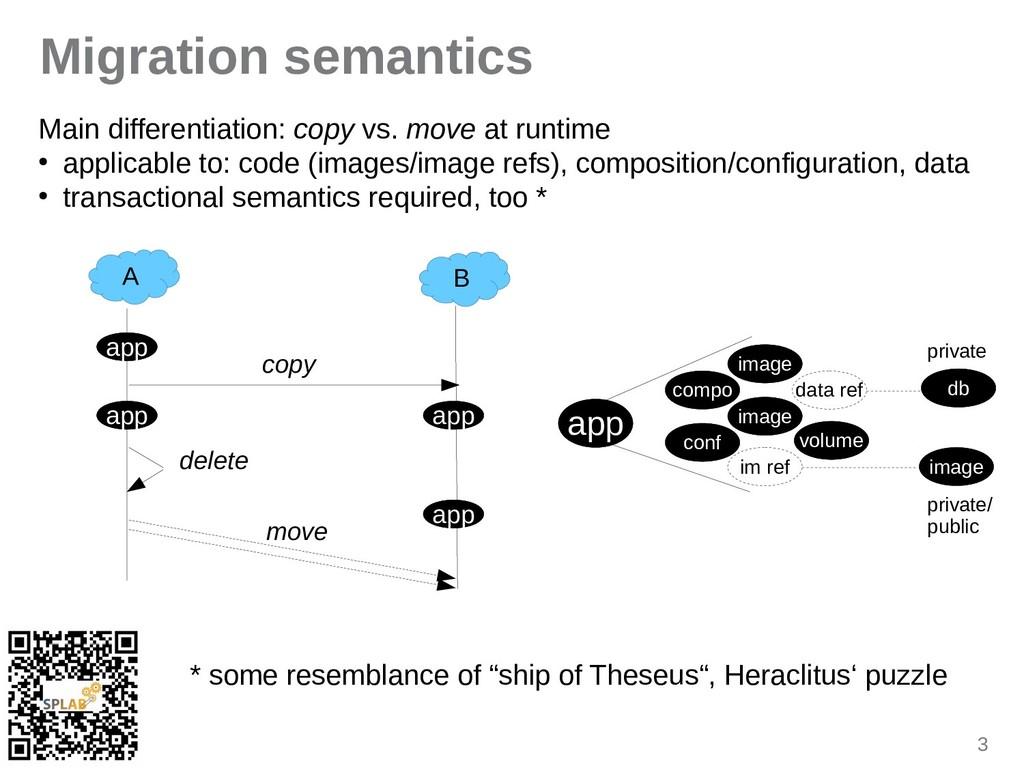 3 Migration semantics Main differentiation: cop...