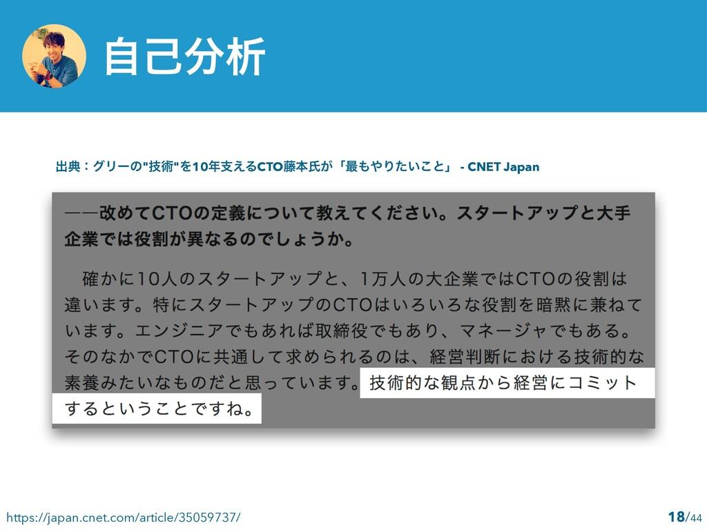 """/44 18 ग़యɿάϦʔͷ""""ٕज़""""Λ10ࢧ͑ΔCTO౻ຊࢯ͕ʮ࠷Γ͍ͨ͜ͱʯ - CN..."""