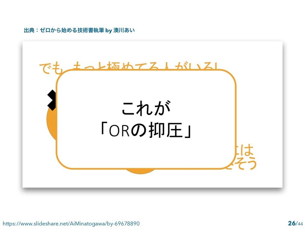 /44 26 https://www.slideshare.net/AiMinatogawa/...