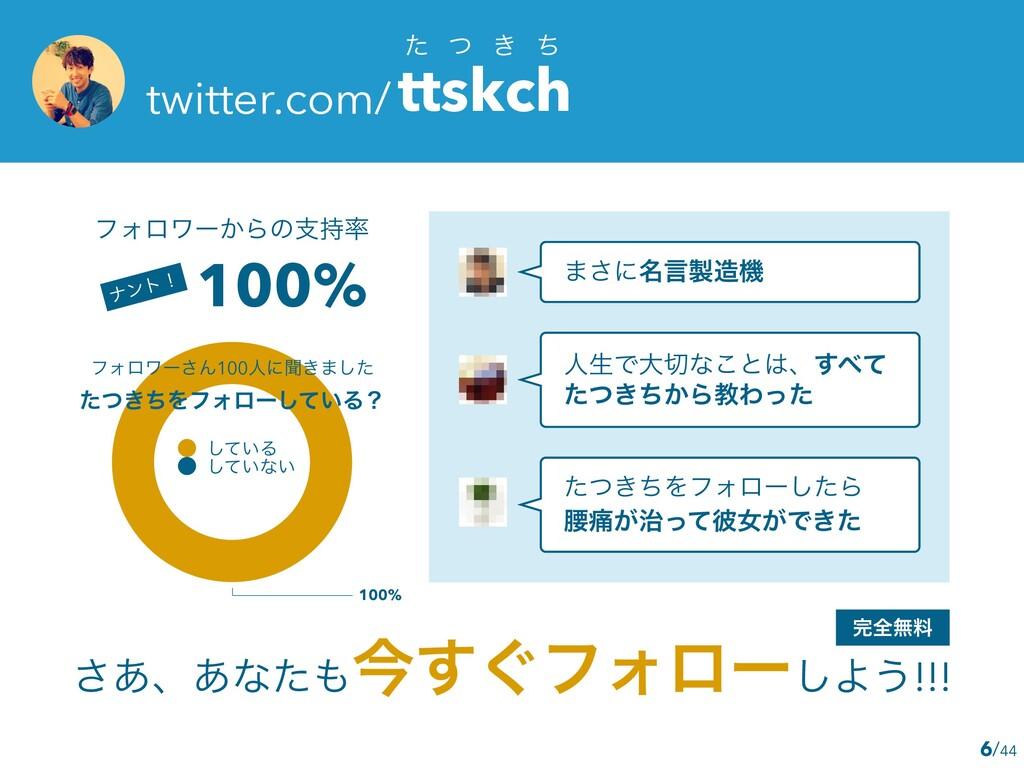/44 6 ͨ ͭ ͖ ͪ twitter.com/ttskch ͋͞ɺ͋ͳͨࠓ͙͢ϑΥϩʔ...