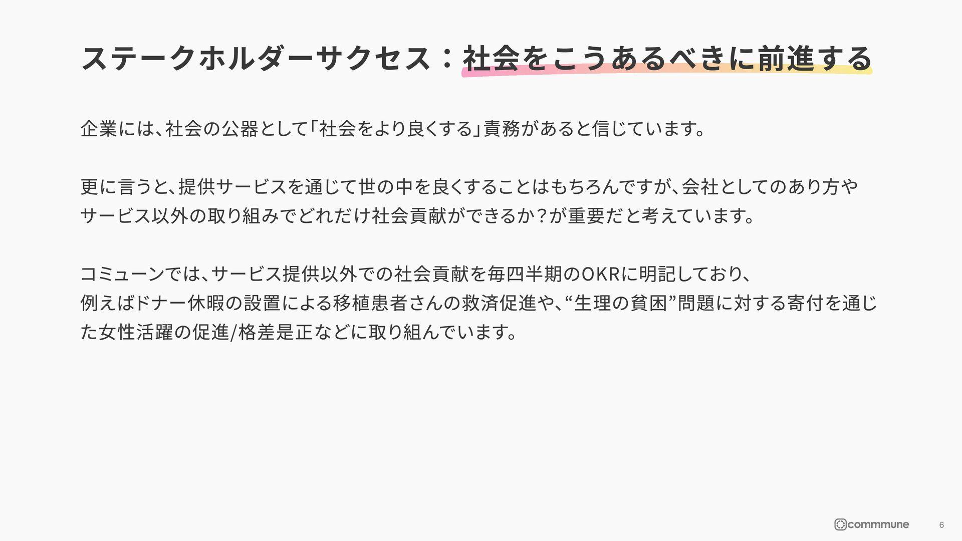©commmune Inc. All rights reserved 6 サプリメント通販事業...