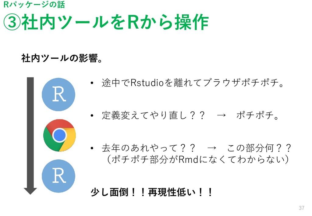 ③社内ツールをRから操作 37 Rパッケージの話 社内ツールの影響。 • 途中でRstudio...