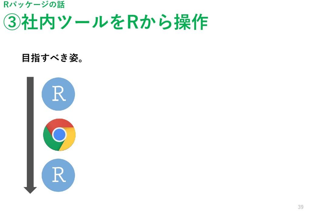 ③社内ツールをRから操作 39 Rパッケージの話 目指すべき姿。