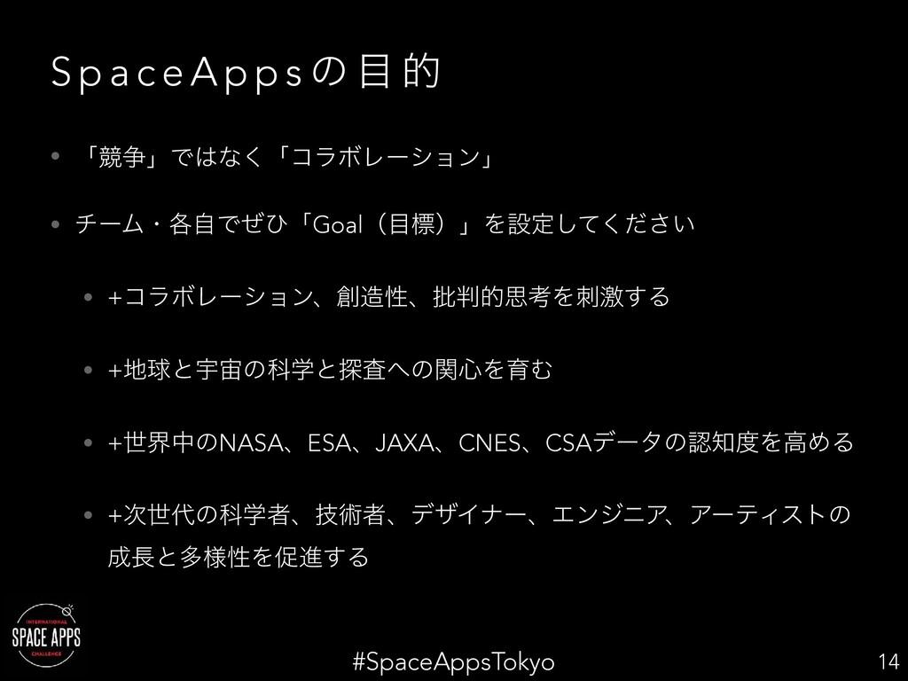 #SpaceAppsTokyo S p a c e A p p s ͷ  త • ʮڝ૪ʯͰ...