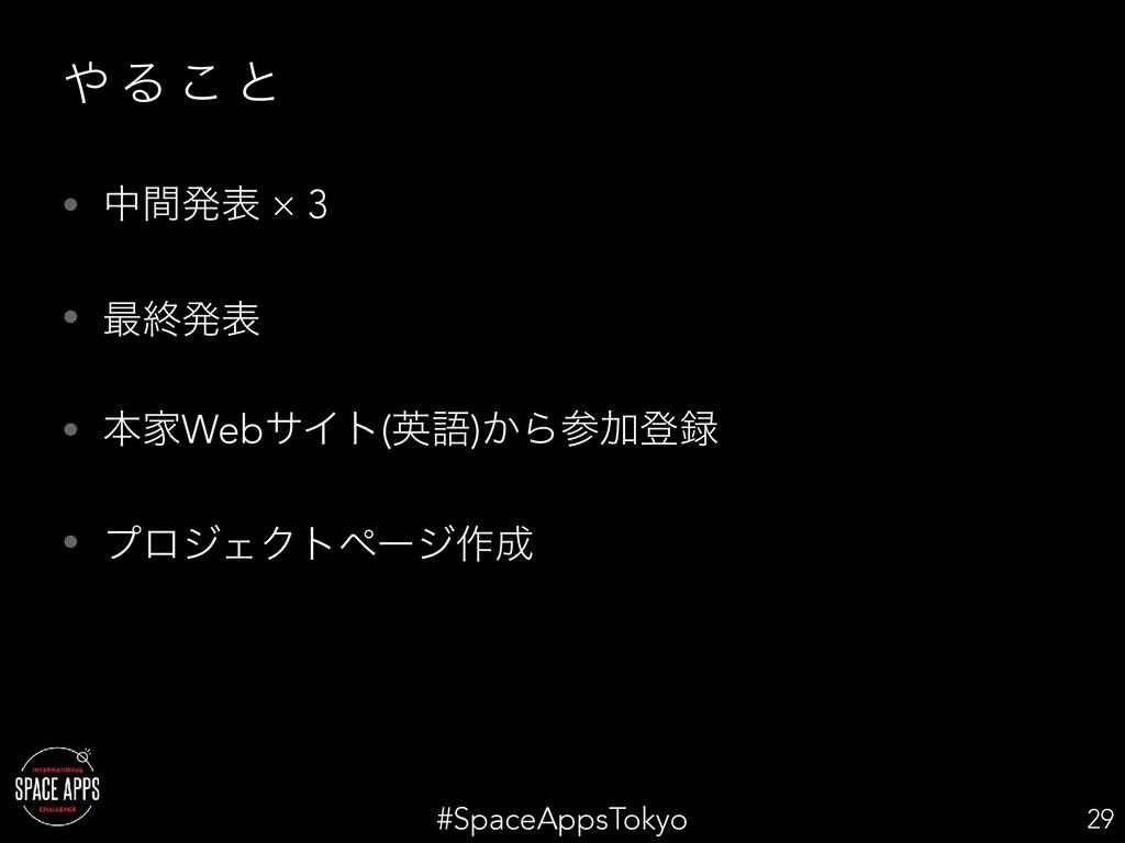 #SpaceAppsTokyo  Δ ͜ ͱ • தؒൃද × 3 • ࠷ऴൃද • ຊՈW...