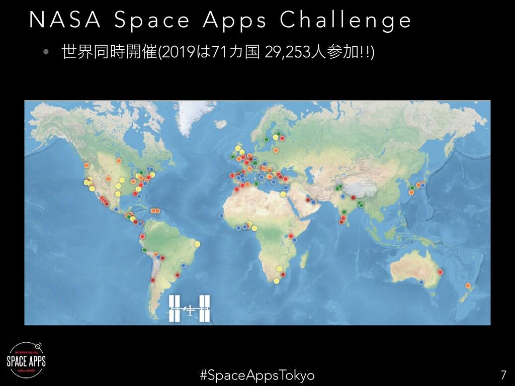 #SpaceAppsTokyo N A S A S p a c e A p p s C h a...