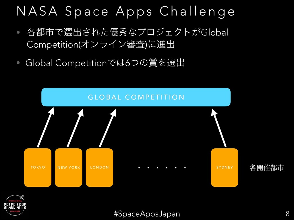 #SpaceAppsJapan • ֤ࢢͰબग़͞Εͨ༏लͳϓϩδΣΫτ͕Global Com...
