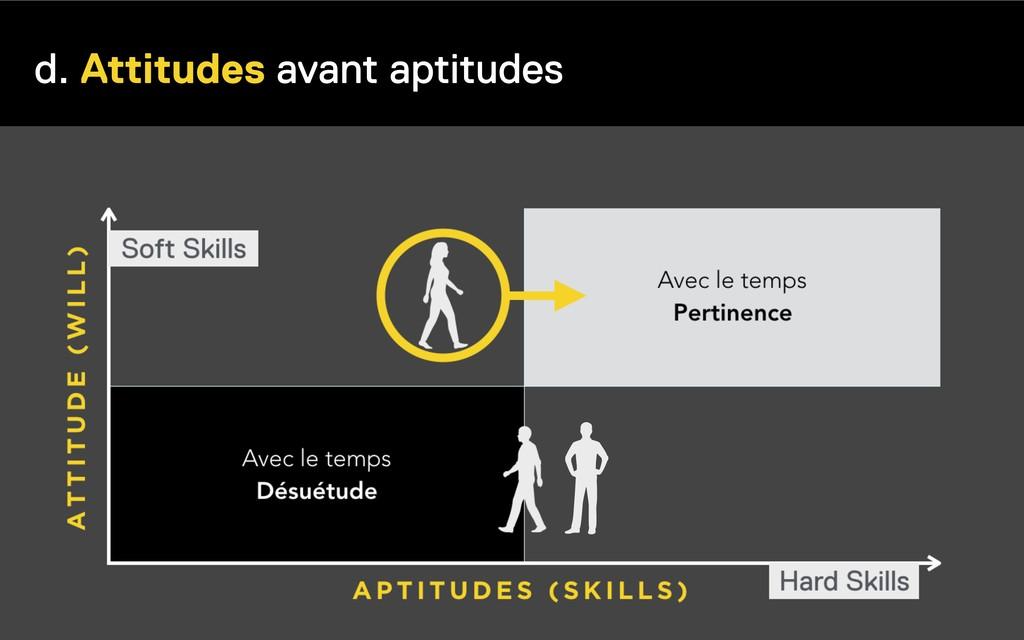 d. Attitudes avant aptitudes