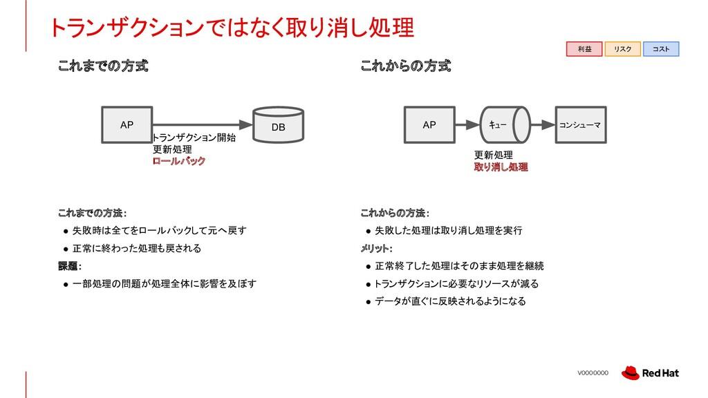 V0000000 トランザクションではなく取り消し処理 トランザクション開始 更新処理 ロール...