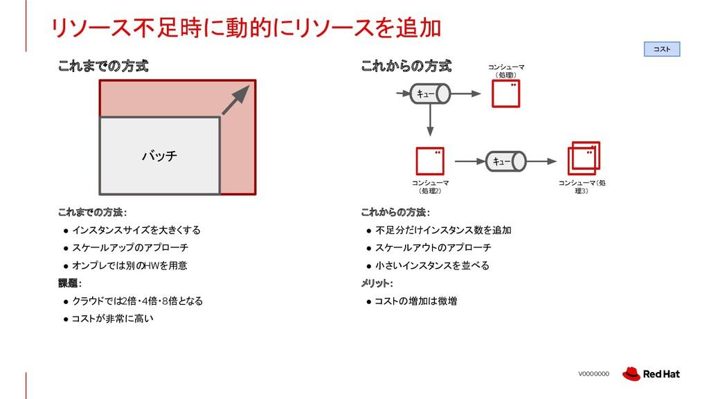 V0000000 リソース不足時に動的にリソースを追加 バッチ バッチ これまでの方式 これか...