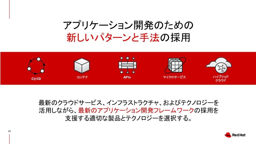 APIs マイクロサービス コンテナ CI/CD ハイブリッド クラウド 最新のクラウドサービ...