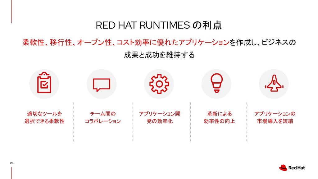 RED HAT RUNTIMES の利点 26 柔軟性、移行性、オープン性、コスト効率に優れた...