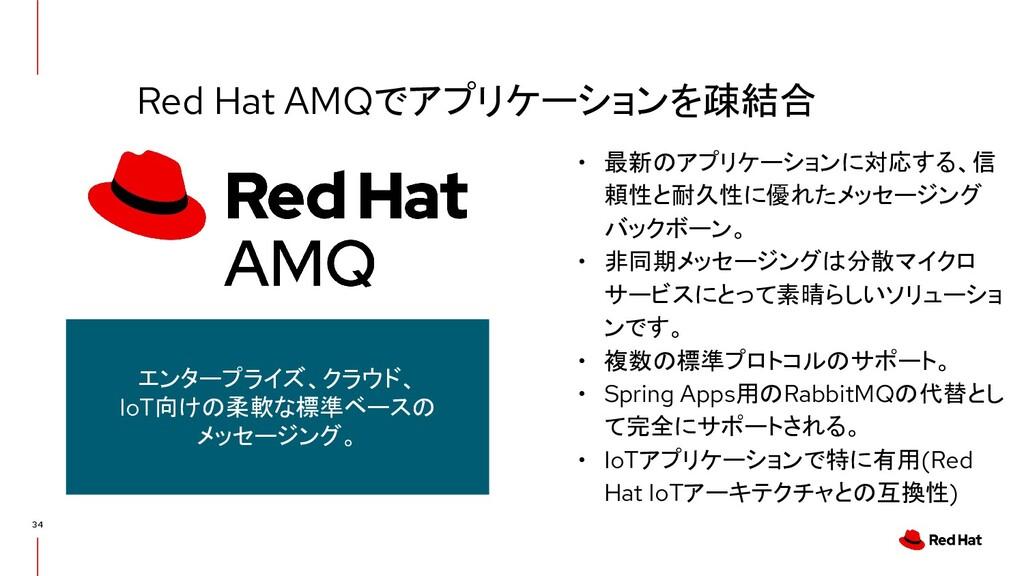 Red Hat AMQでアプリケーションを疎結合 • 最新のアプリケーションに対応する、信 頼...
