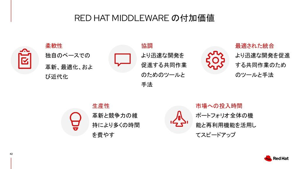 RED HAT MIDDLEWARE の付加価値 42 独自のペースでの 革新、最適化、およ ...